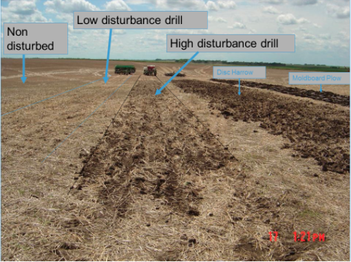 Examples of how different field machines disturb the soil during crop establishment, which in turn affects CO2 losses. Home-gardener practices that produce the same results, do likewise. (Source, Dr Don Reicosky, US Department of Agriculture, Minnesota, USA, 2016)