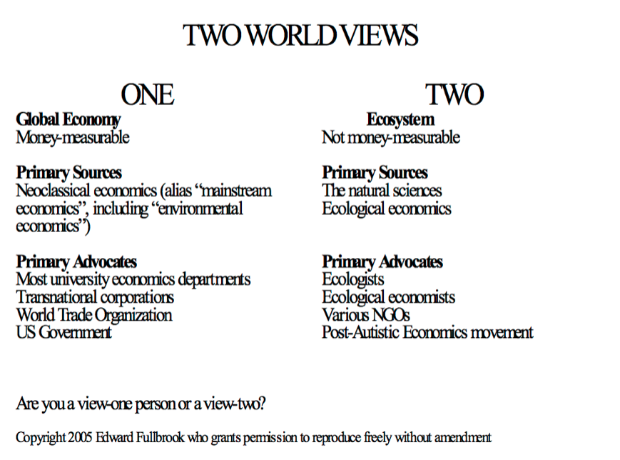 twoworldviews